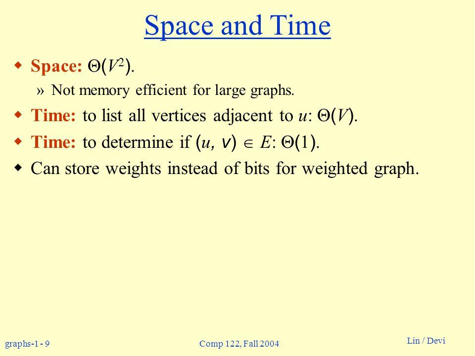 graphs-1 - 40 Lin / Devi Comp 122, Fall 2004 Example (DFS) 1/8 4/5 3/6 2/7 9/ u v w x y z B F