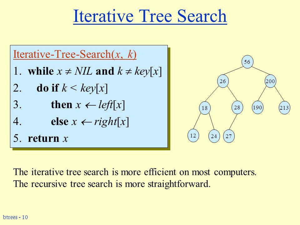 btrees - 10 Iterative Tree Search Iterative-Tree-Search(x, k) 1.