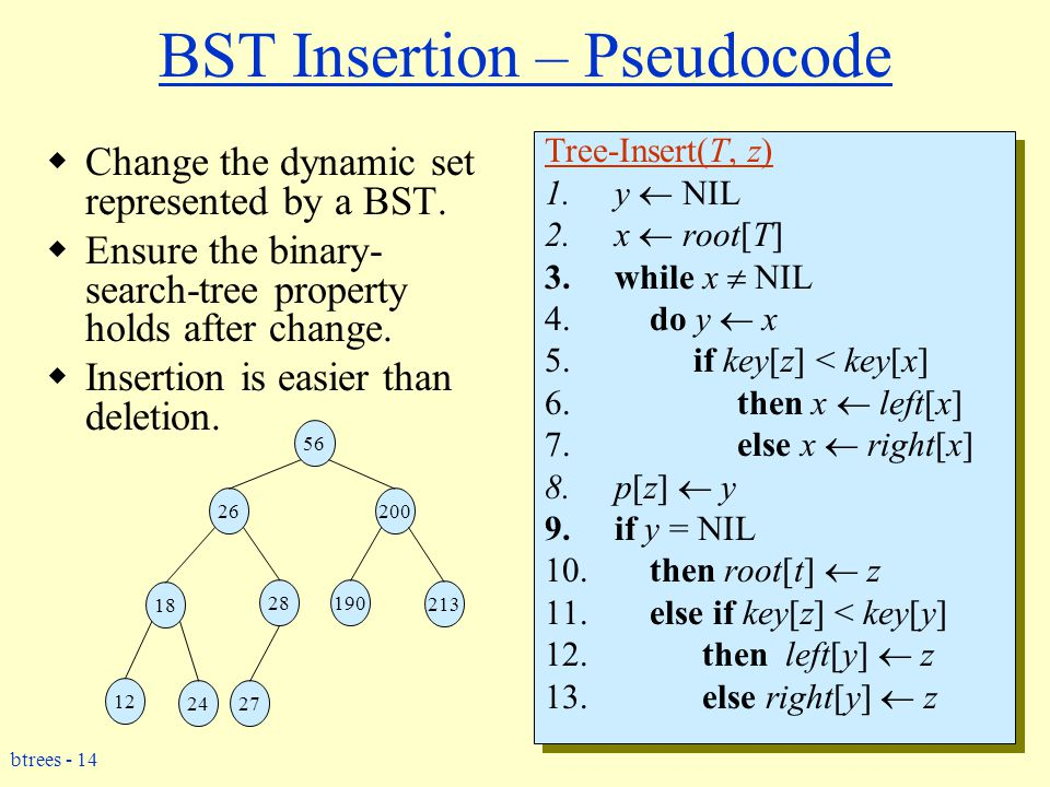 btrees - 14 BST Insertion – Pseudocode Tree-Insert(T, z) 1.y  NIL 2.x  root[T] 3.while x  NIL 4. do y  x 5. if key[z] < key[x] 6. then x  left[x]