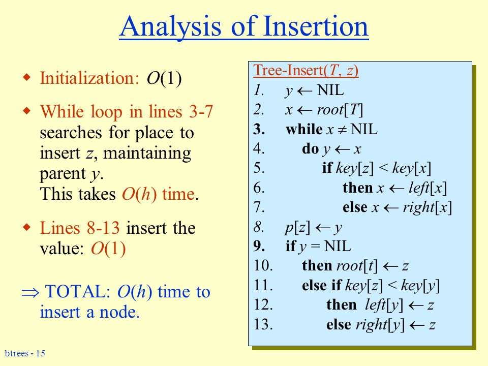 btrees - 15 Analysis of Insertion  Initialization: O(1)  While loop in lines 3-7 searches for place to insert z, maintaining parent y. This takes O(