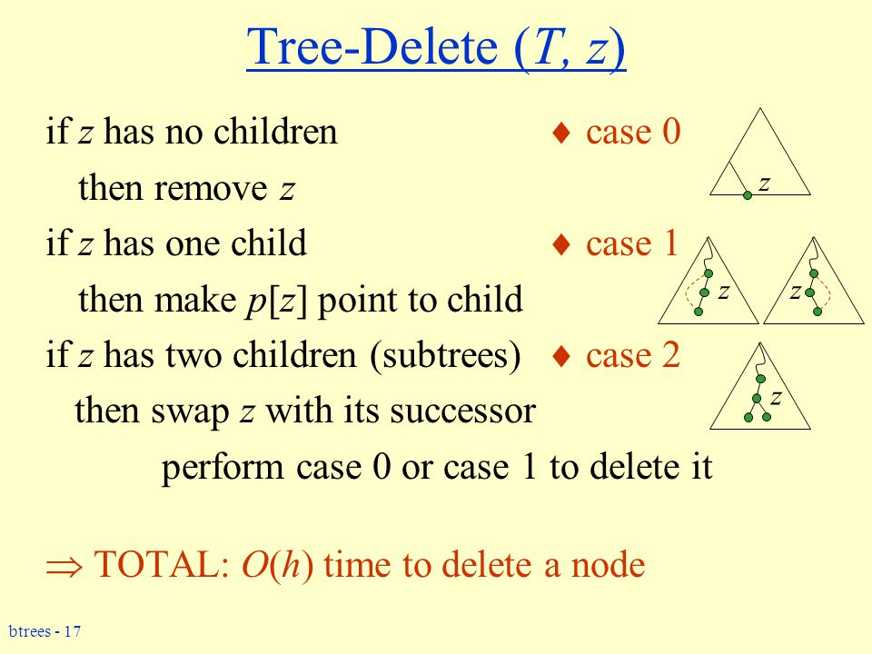 btrees - 17 Tree-Delete (T, z) if z has no children  case 0 then remove z if z has one child  case 1 then make p[z] point to child if z has two chil
