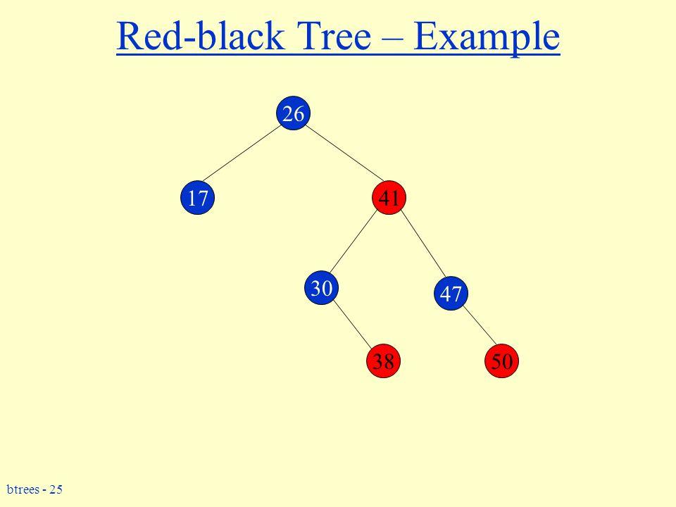 btrees - 25 Red-black Tree – Example 26 17 30 47 3850 41