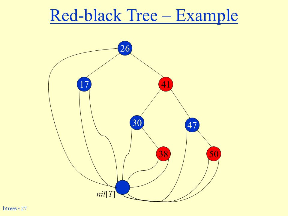 btrees - 27 Red-black Tree – Example 26 17 30 47 3850 41 nil[T]