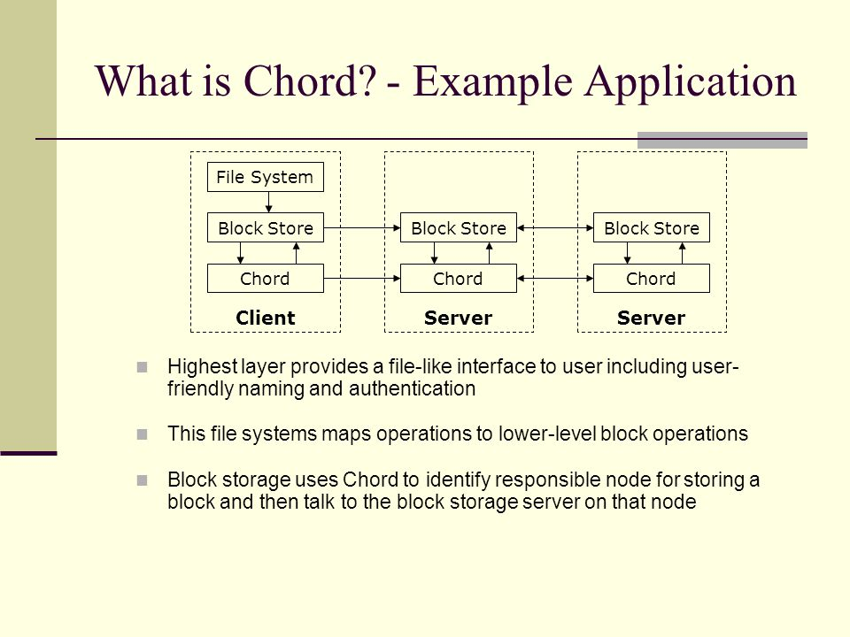What is Chord? - Example Application Highest layer provides a file-like interface to user including user- friendly naming and authentication This file