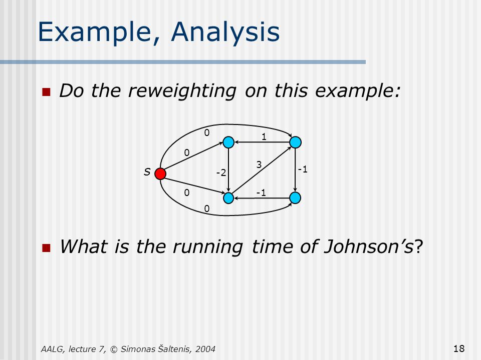 AALG, lecture 7, © Simonas Šaltenis, 2004 18 Example, Analysis Do the reweighting on this example: What is the running time of Johnson's.