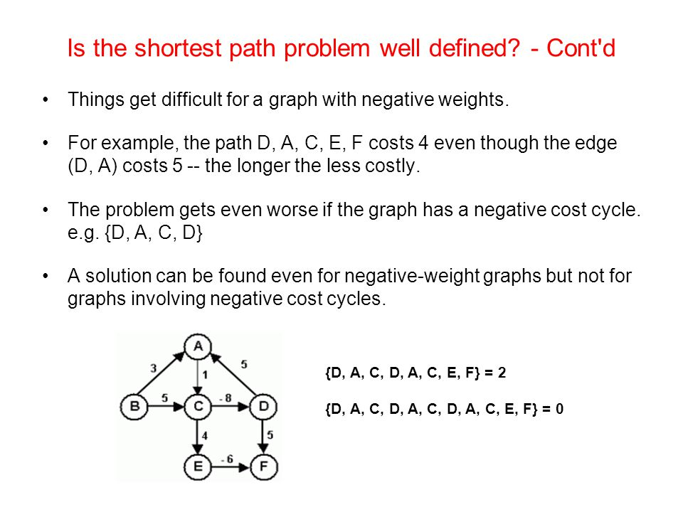 Is the shortest path problem well defined.
