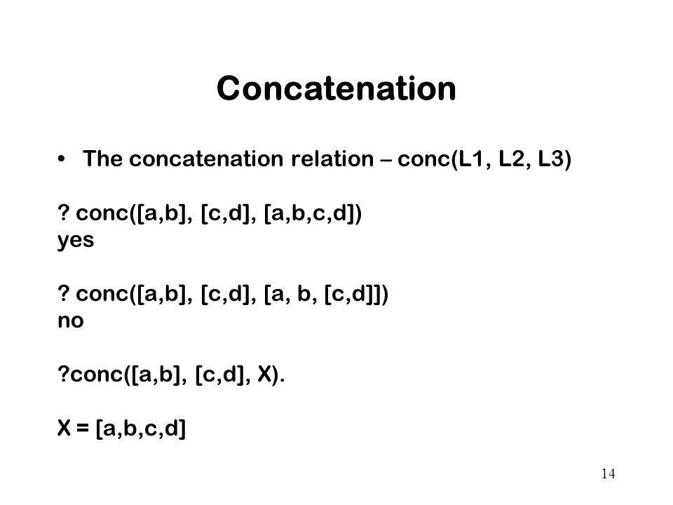 14 Concatenation The concatenation relation – conc(L1, L2, L3) .