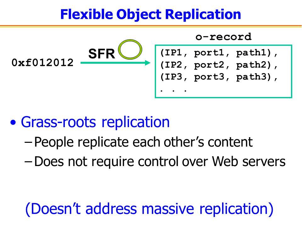 (Doesn't address massive replication) Flexible Object Replication (IP1, port1, path1), (IP2, port2, path2), (IP3, port3, path3),...