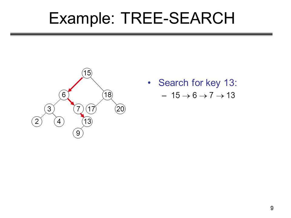9 Example: TREE-SEARCH Search for key 13: –15  6  7  13 3 24 6 7 13 15 18 1720 9