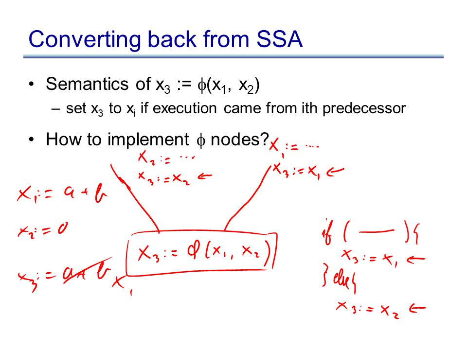 Converting back from SSA Semantics of x 3 :=  (x 1, x 2 ) –set x 3 to x i if execution came from ith predecessor How to implement  nodes?