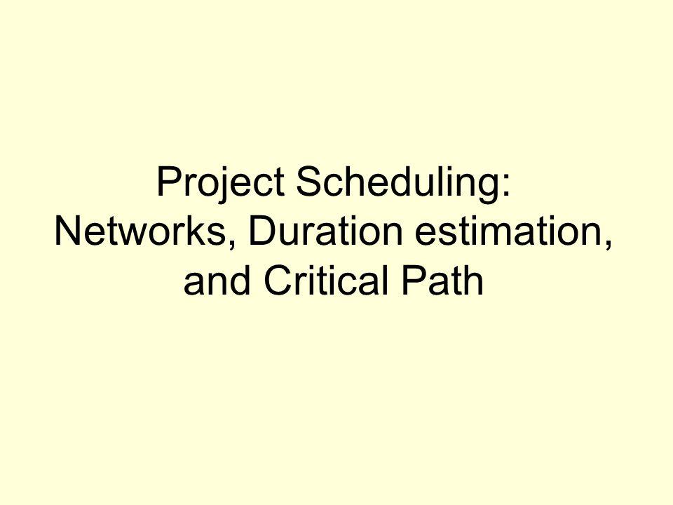Project Scheduling Terms Successors Predecessors Network diagram Serial activities Concurrent activities E D C B A F