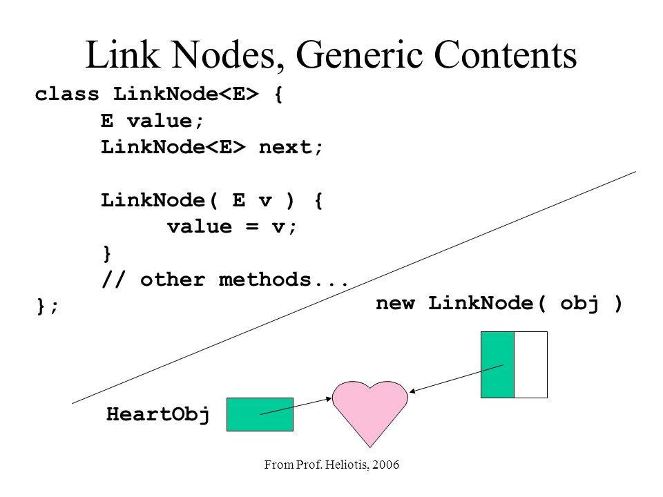 From Prof. Heliotis, 2006 Link Nodes, Basic Types class LinkNode { int value; LinkNode next; LinkNode( int v ) { value = v; } // other methods... }; 7