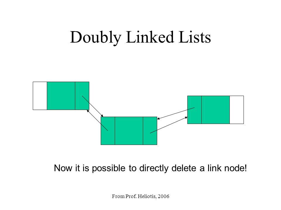 From Prof. Heliotis, 2006 Doubly Linked Lists (code) class DLinkNode { int value; DLinkNode previous, next; DLinkNode( int v ) { value = v; } // other