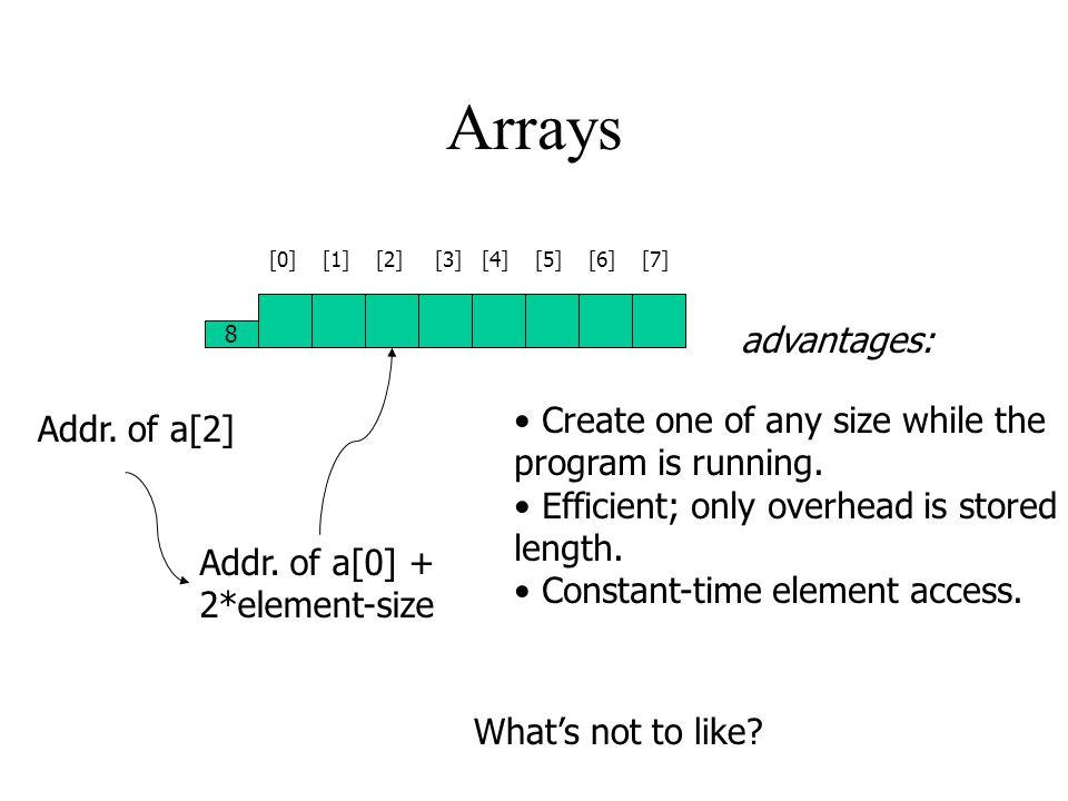 Arrays [0] [1] [2] [3] [4] [5] [6] [7] Addr.of a[2] Addr.