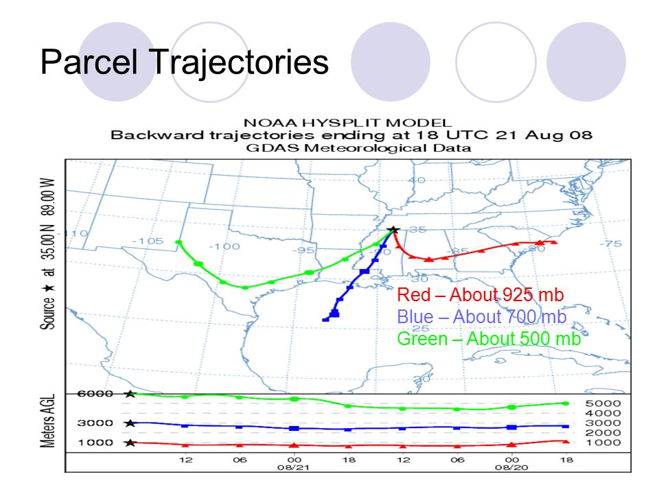 Parcel Trajectories Red – About 925 mb Blue – About 700 mb Green – About 500 mb