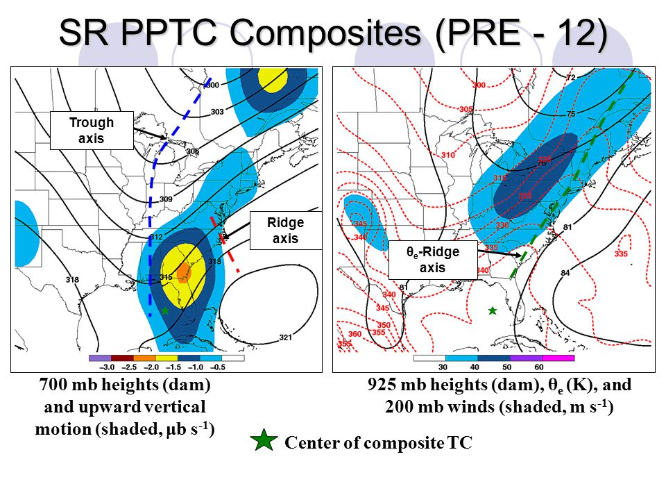 SR PPTC Composites (PRE - 12) Center of composite TC Trough axis Ridge axis θ e -Ridge axis 700 mb heights (dam) and upward vertical motion (shaded, μb s -1 ) 925 mb heights (dam), θ e (K), and 200 mb winds (shaded, m s -1 )