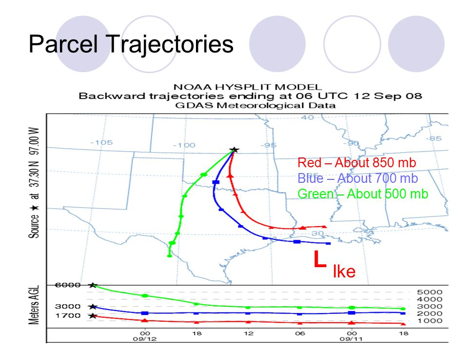 Parcel Trajectories Red – About 850 mb Blue – About 700 mb Green – About 500 mb L Ike