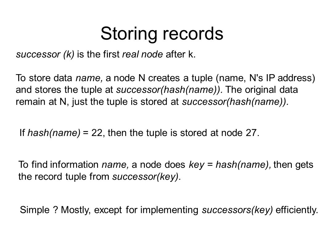 Storing records successor (k) is the first real node after k.