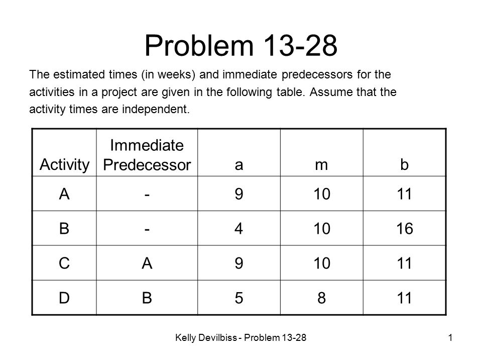 Kelly Devilbiss - Problem 13-281 Problem 13-28 The estimated times (in weeks) and immediate predecessors for the activities in a project are given in the following table.