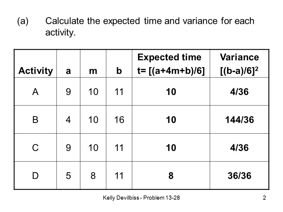 Kelly Devilbiss - Problem 13-282 (a)Calculate the expected time and variance for each activity.