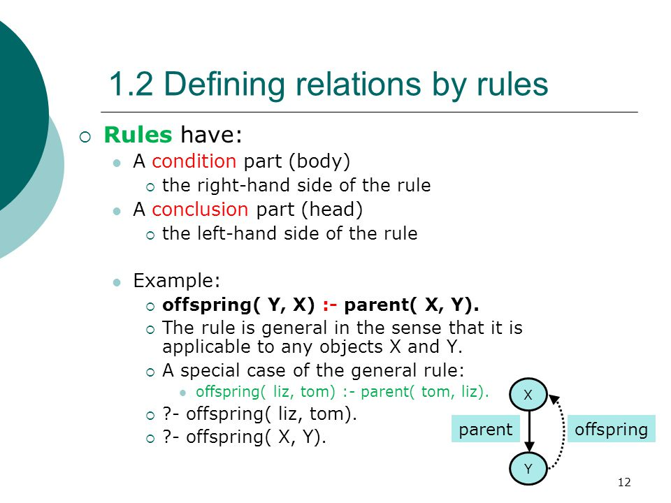 12 1.2 Defining relations by rules  Rules have: A condition part (body)  the right-hand side of the rule A conclusion part (head)  the left-hand si