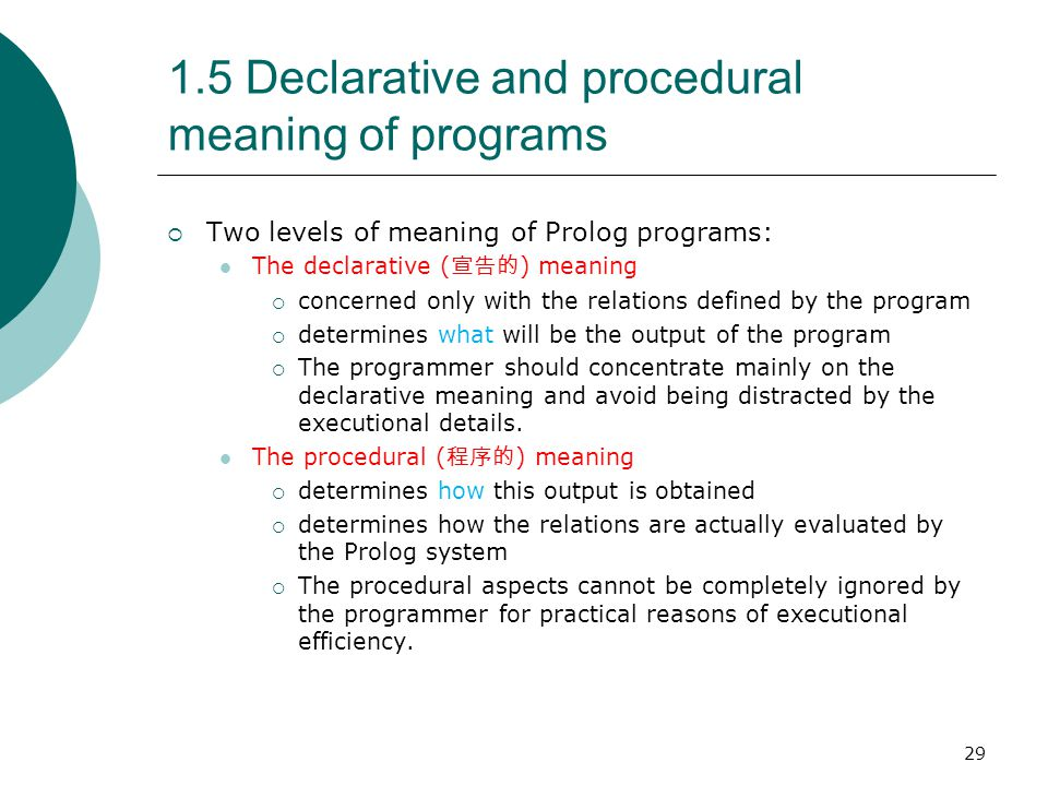 29 1.5 Declarative and procedural meaning of programs  Two levels of meaning of Prolog programs: The declarative ( 宣告的 ) meaning  concerned only wit
