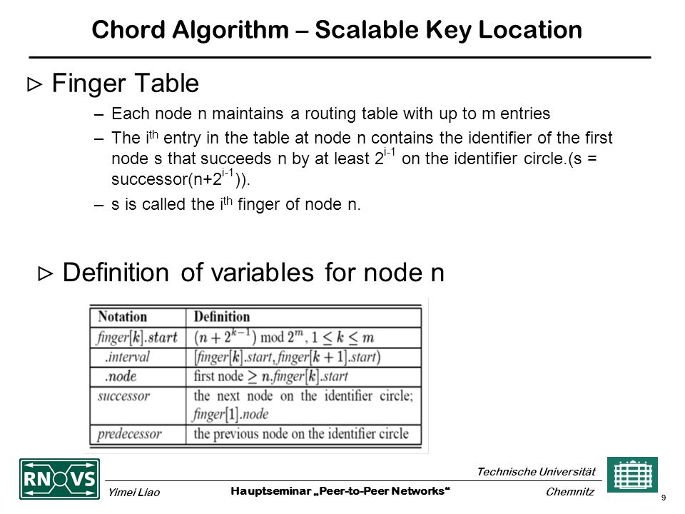 "Hauptseminar ""Peer-to-Peer Networks Technische Universität Yimei Liao Chemnitz 9 Chord Algorithm – Scalable Key Location  Finger Table –Each node n maintains a routing table with up to m entries –The i th entry in the table at node n contains the identifier of the first node s that succeeds n by at least 2 i-1 on the identifier circle.(s = successor(n+2 i-1 ))."