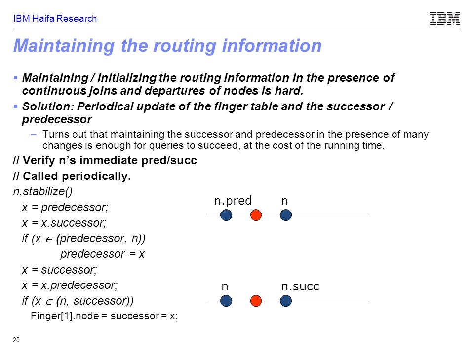 IBM Haifa Research 20 Maintaining the routing information  Maintaining / Initializing the routing information in the presence of continuous joins and departures of nodes is hard.