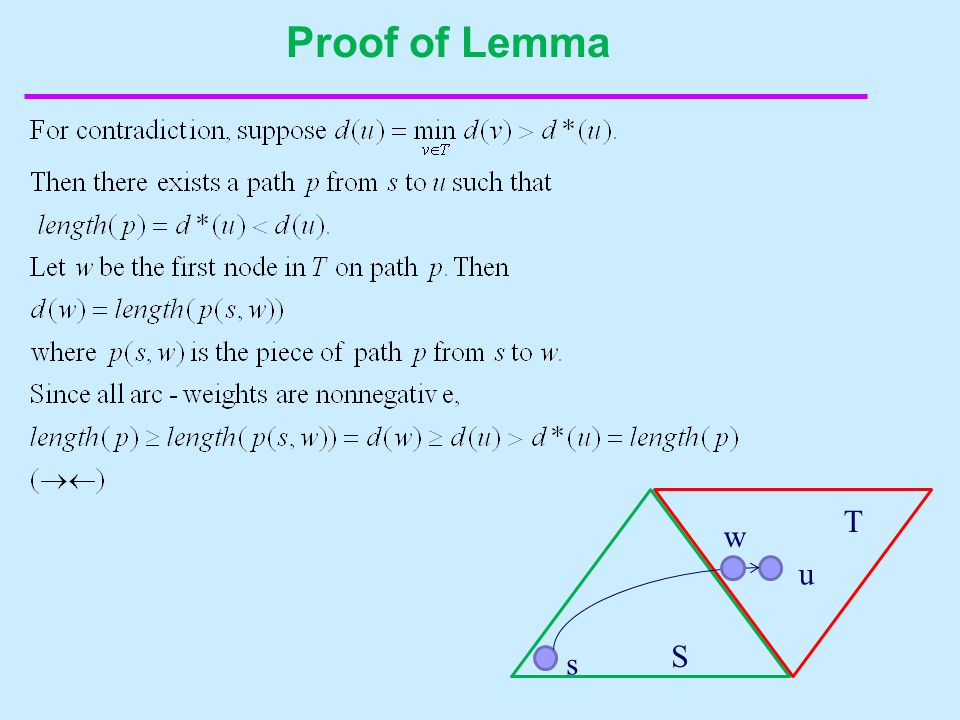 Proof of Lemma s u w S T