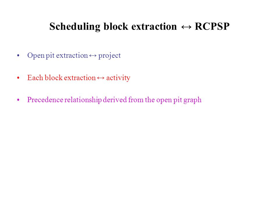 Scheduling block extraction ↔ RCPSP Open pit extraction ↔ project Each block extraction ↔ activity Precedence relationship derived from the open pit g