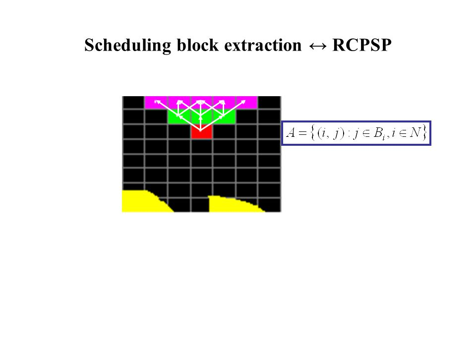 Scheduling block extraction ↔ RCPSP