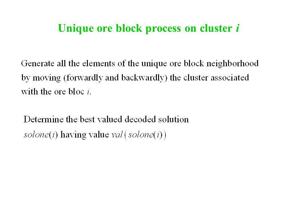 Unique ore block process on cluster i