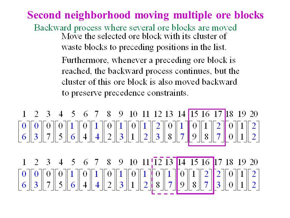 Second neighborhood moving multiple ore blocks