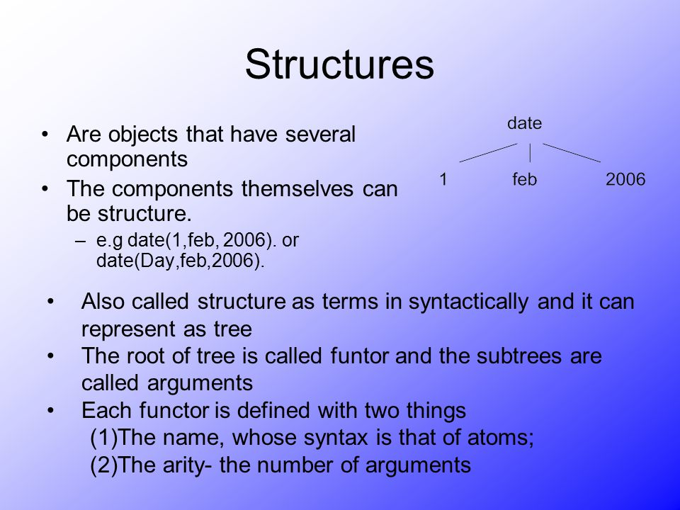 Structures Are objects that have several components The components themselves can be structure. –e.g date(1,feb, 2006). or date(Day,feb,2006). Also ca