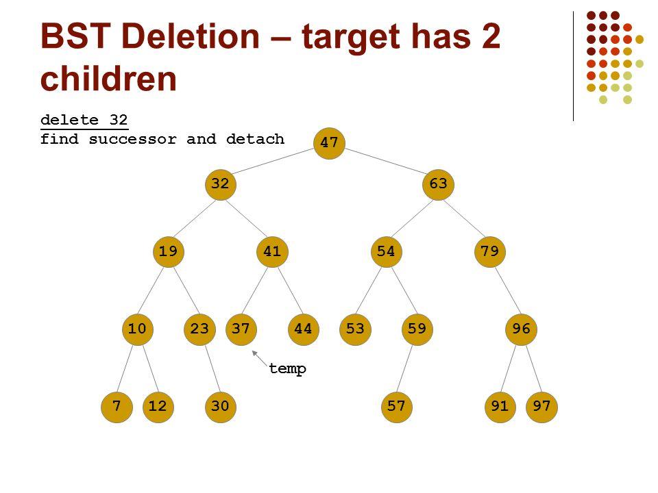 BST Deletion – target has 2 children 476332194110237125479374453599630579197 delete 32 temp find successor and detach