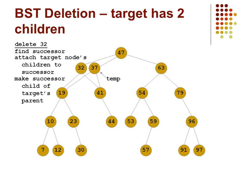 BST Deletion – target has 2 children 4763321941102371254794453599630579197 delete 32 37 temp find successor attach target node's children to successor make successor child of target's parent