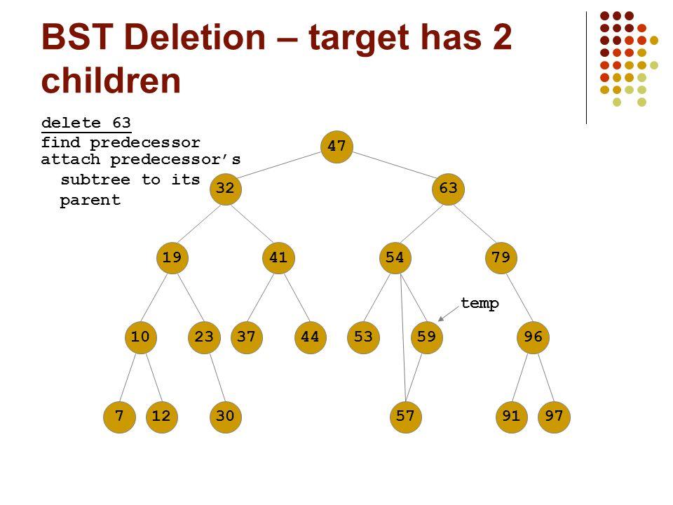 BST Deletion – target has 2 children 476332194110237125479374453599630579197 delete 63 temp find predecessor attach predecessor's subtree to its parent