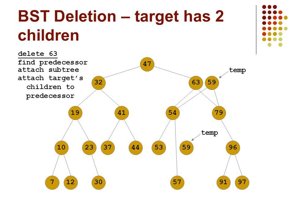 BST Deletion – target has 2 children 476332194110237125479374453599630579197 delete 63 59 temp find predecessor attach subtree attach target's children to predecessor