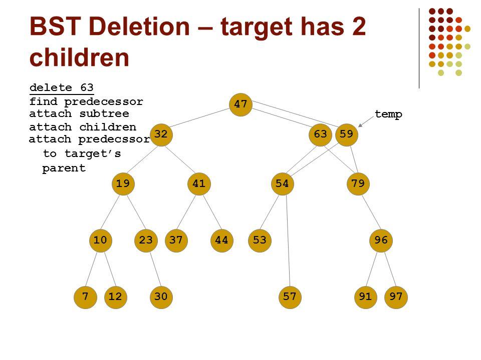 BST Deletion – target has 2 children 4763321941102371254793744539630579197 delete 63 59 temp find predecessor attach subtree attach children attach predecssor to target's parent