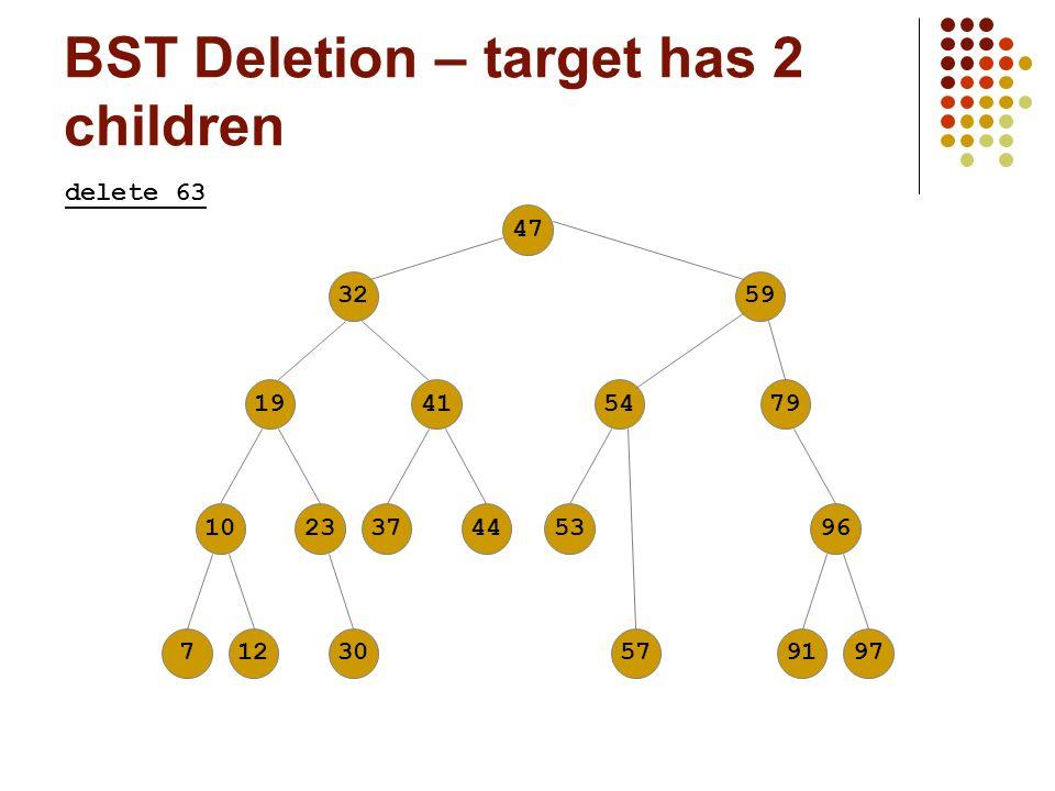 BST Deletion – target has 2 children 47321941102371254793744539630579197 delete 63 59