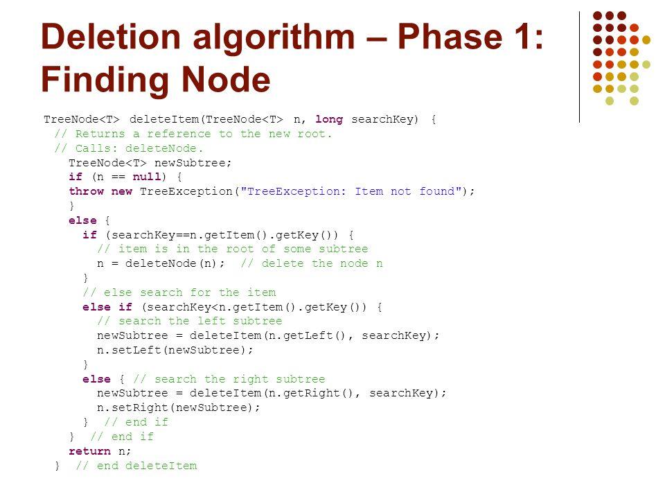 Deletion algorithm – Phase 1: Finding Node TreeNode deleteItem(TreeNode n, long searchKey) { // Returns a reference to the new root. // Calls: deleteN