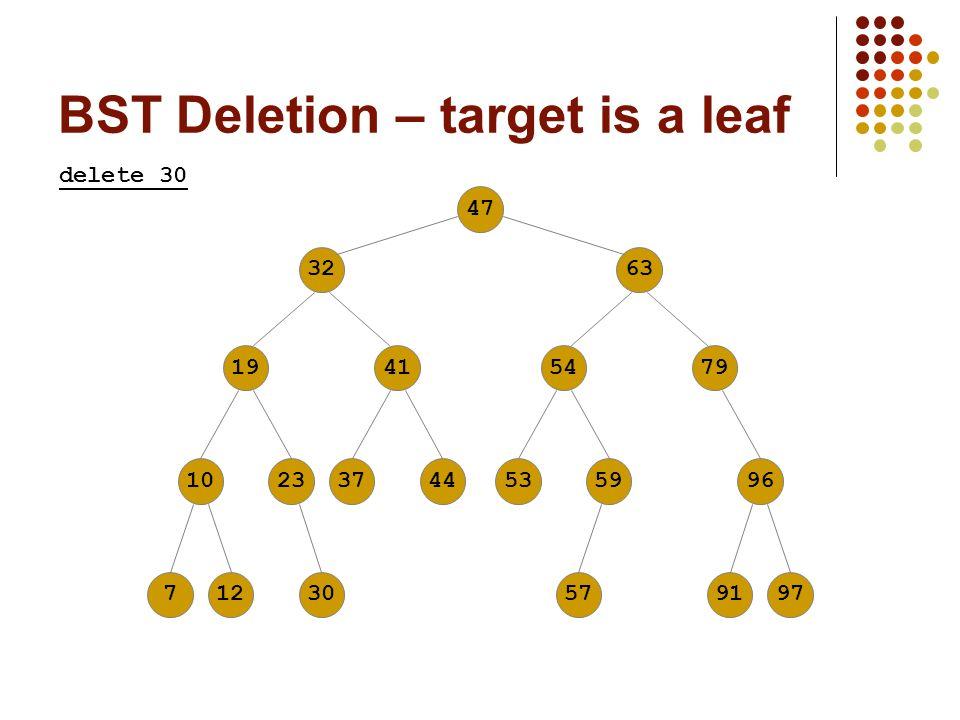 BST Deletion – target is a leaf 476332194110237125479374453599630579197 delete 30
