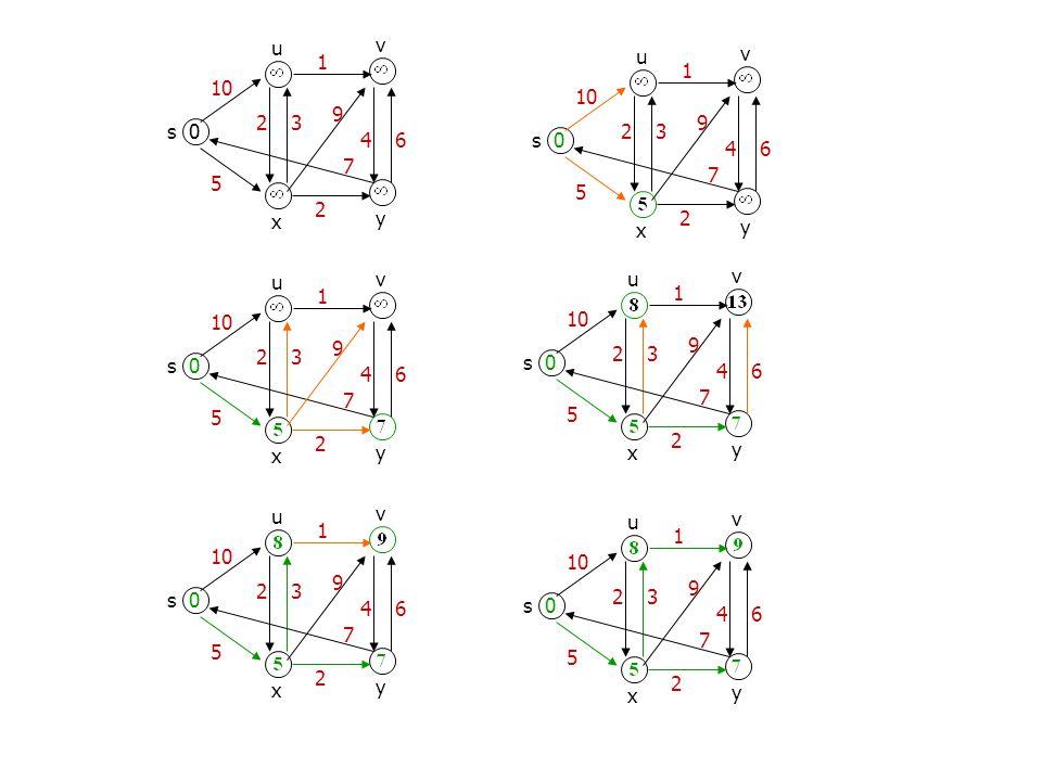 0s u x v y 10 5 23 1 9 2 7 460s u x v y 5 23 1 9 2 7 46 0s u x v y 5 23 1 9 2 7 46 0s u x v y 5 23 1 9 2 7 46 0s u x v y 5 23 1 9 2 7 46 0s u x v y 5 23 1 9 2 7 46