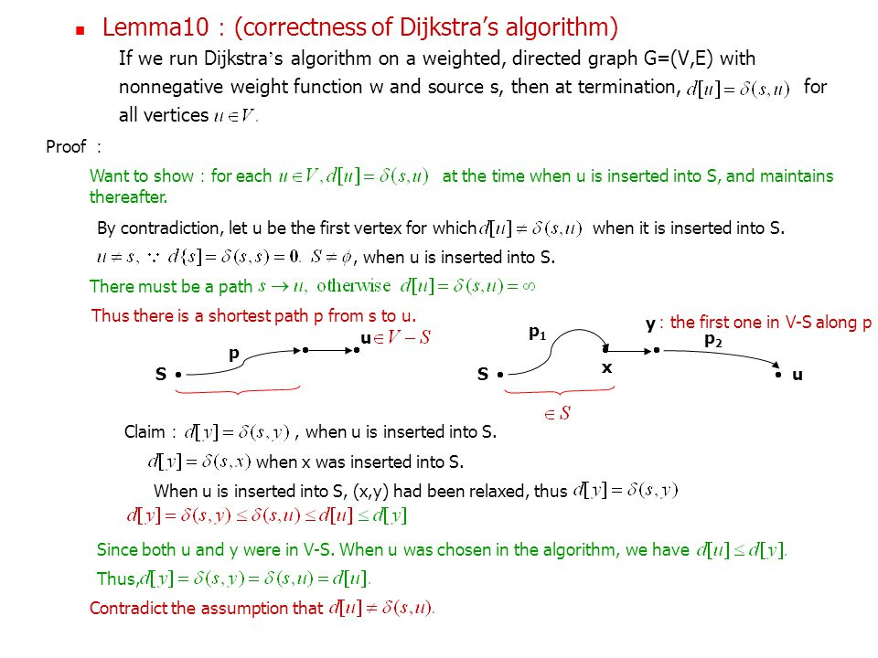Lemma10 : (correctness of Dijkstra's algorithm) If we run Dijkstra ' s algorithm on a weighted, directed graph G=(V,E) with nonnegative weight function w and source s, then at termination, for all vertices Proof : Want to show : for each at the time when u is inserted into S, and maintains thereafter.