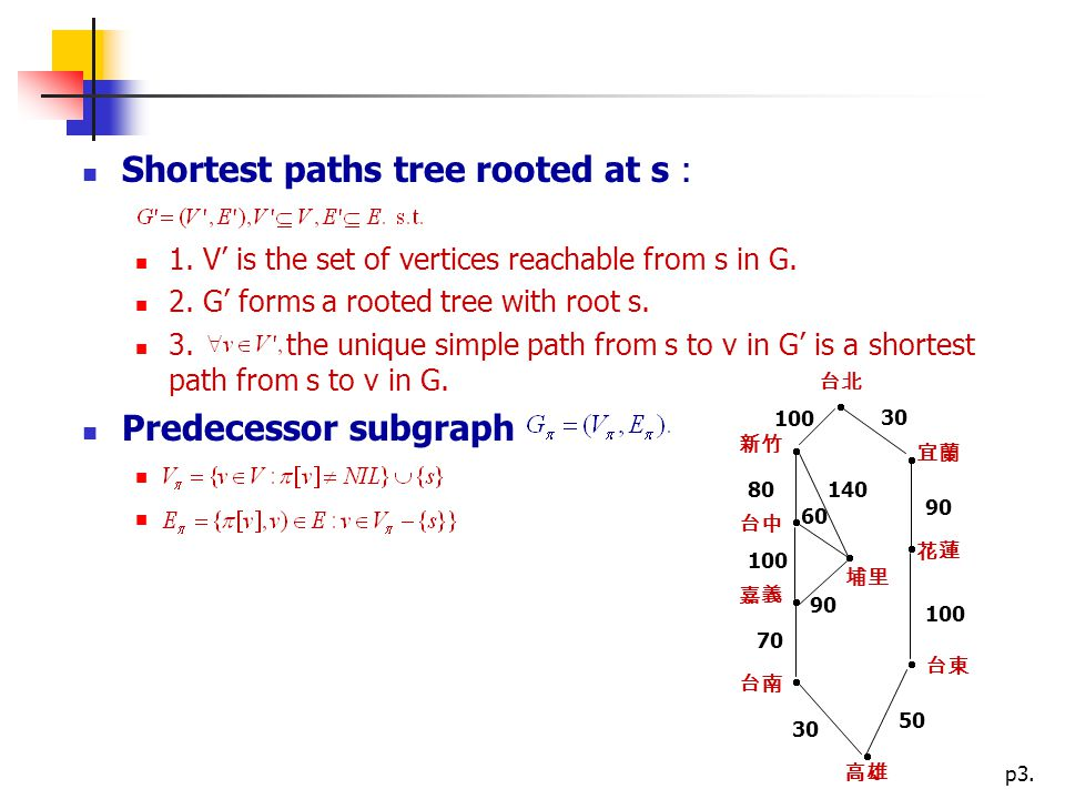 p3. Shortest paths tree rooted at s : 1. V' is the set of vertices reachable from s in G.