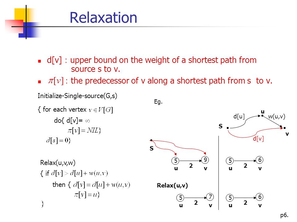 p6. Relaxation d[v] : upper bound on the weight of a shortest path from source s to v.