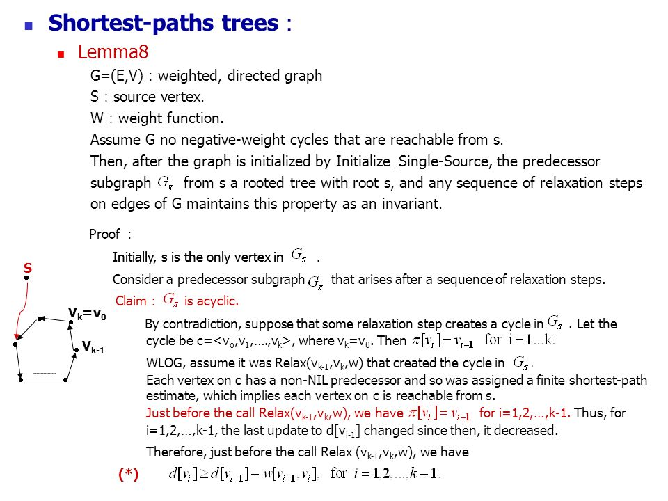 Shortest-paths trees : Lemma8 G=(E,V) : weighted, directed graph S : source vertex. W : weight function. Assume G no negative-weight cycles that are r