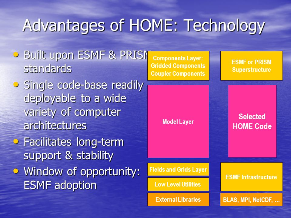 Advantages of HOME: Technology Built upon ESMF & PRISM standards Built upon ESMF & PRISM standards Single code-base readily deployable to a wide variety of computer architectures Single code-base readily deployable to a wide variety of computer architectures Facilitates long-term support & stability Facilitates long-term support & stability Window of opportunity: ESMF adoption Window of opportunity: ESMF adoption Low Level Utilities Fields and Grids Layer Model Layer Components Layer: Gridded Components Coupler Components ESMF Infrastructure Selected HOME Code ESMF or PRISM Superstructure BLAS, MPI, NetCDF, … External Libraries