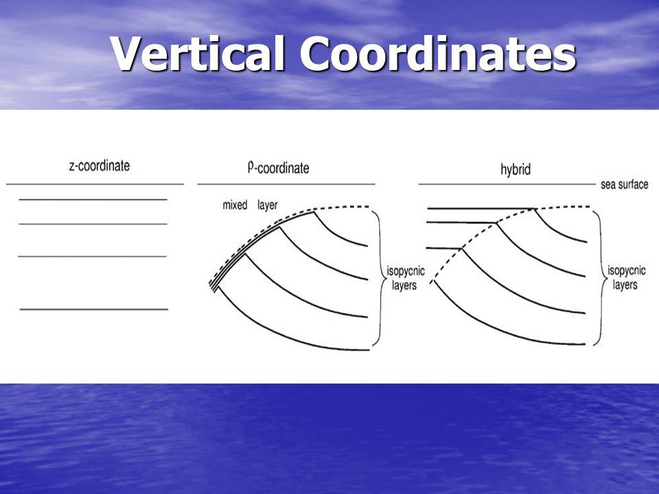 Vertical Coordinates Vertical Coordinates