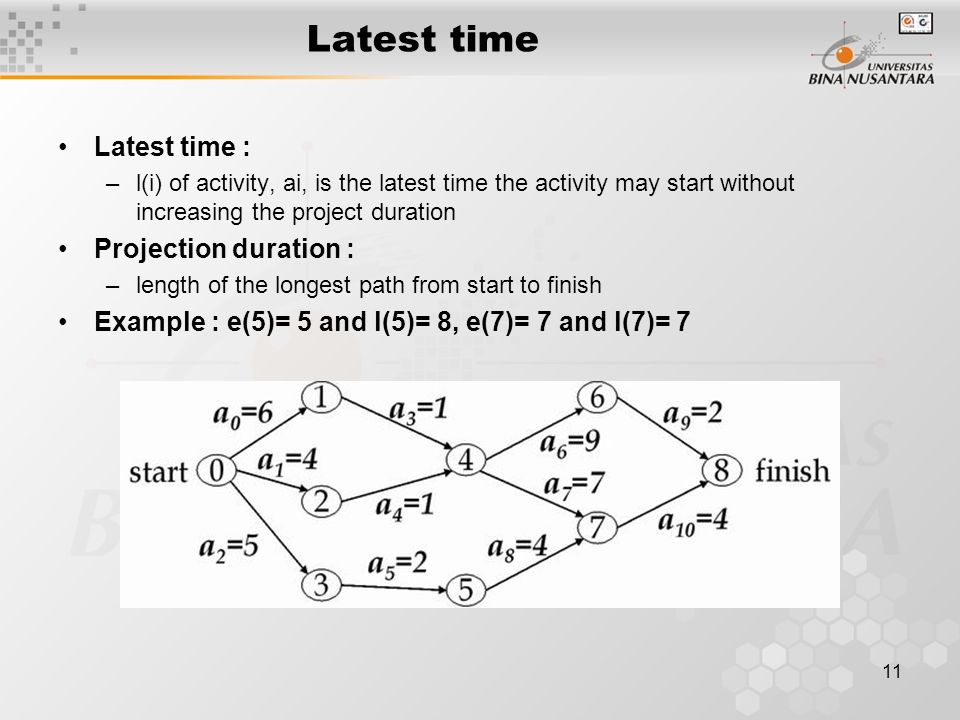 11 Latest time Latest time : –l(i) of activity, ai, is the latest time the activity may start without increasing the project duration Projection duration : –length of the longest path from start to finish Example : e(5)= 5 and l(5)= 8, e(7)= 7 and l(7)= 7